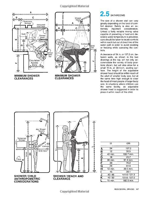 Human Dimension Interior Space A Source Book Of Design Reference Standards Julius Panero