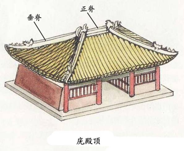 Chinese Architecture Hip Hipped Roof Wudian Roof Hipped Roof Is Of The Highest Level In Tradi Chinese Architecture China Architecture Architecture Drawing