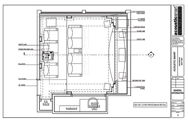 Home Theater Design Plans With good Home Theater Design Plans Home Design  Ideas Cool