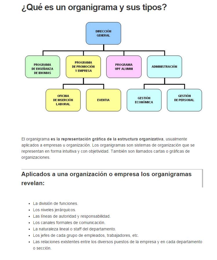 Organigrama Definición Y La Función Que Desempeñan En Una