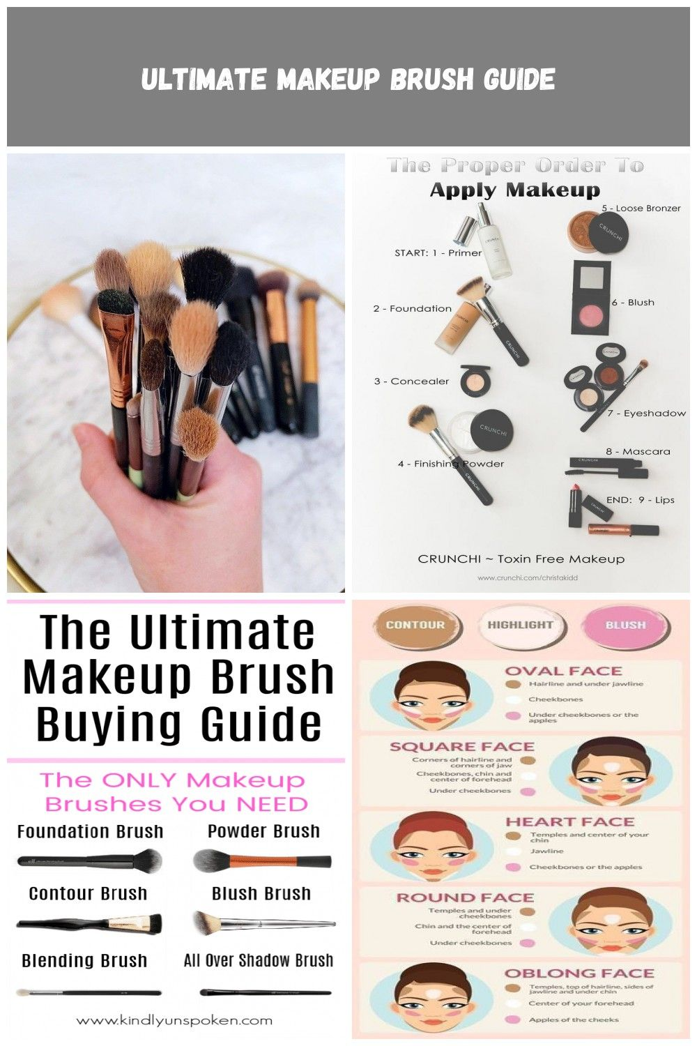 Photo of Curious on which makeup brushes you really need? Check out this ultimate makeup …