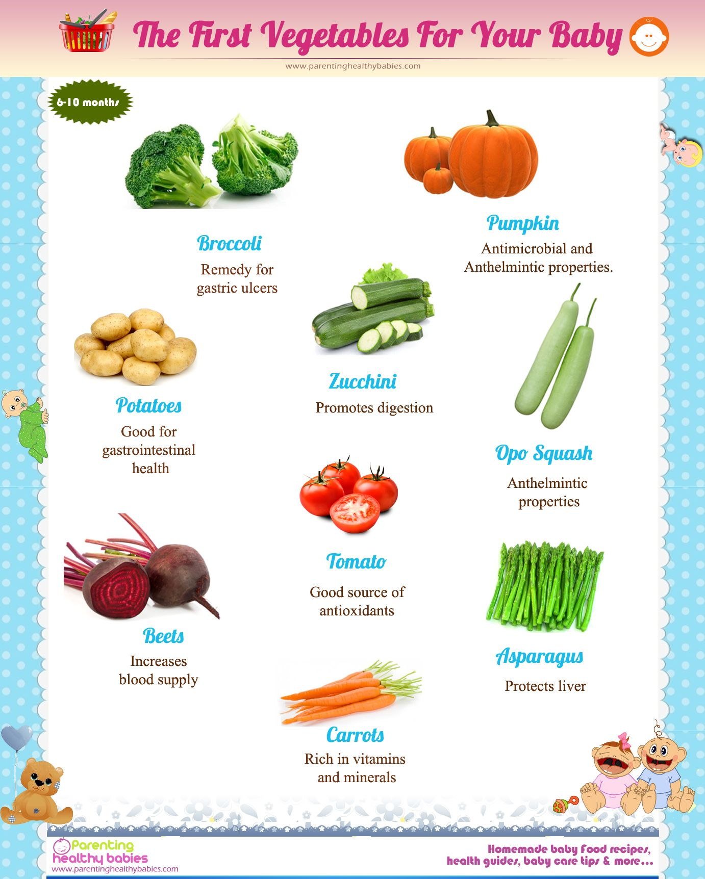The First Vegetables For Your Baby - ParentingHealthyBabies.com