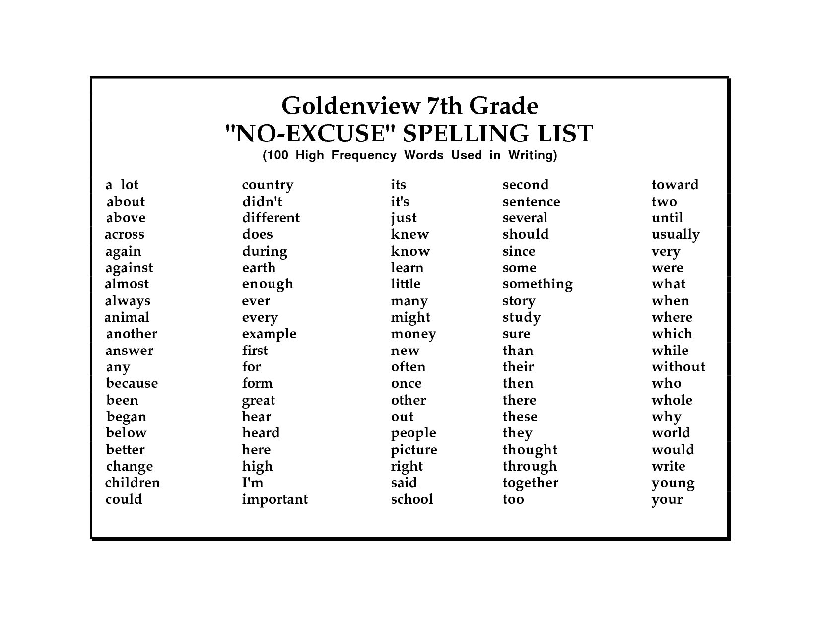 8th Grade Sight Words List