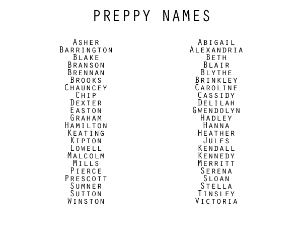 Books & Cupcakes Preppy names, Names, Character names