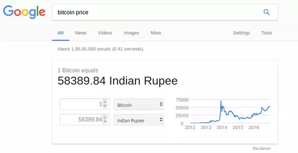 1 Bitcoin Value In India