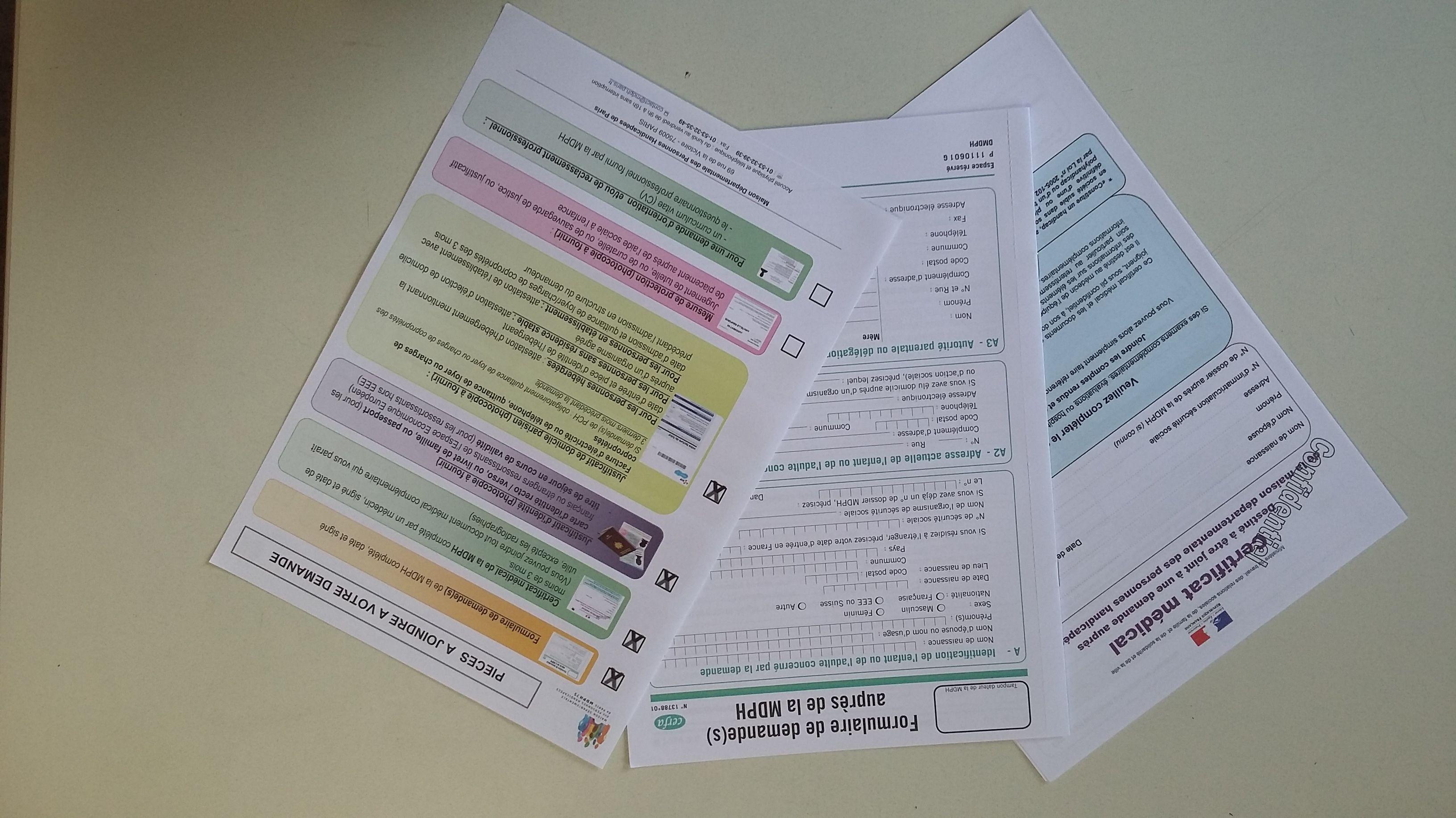 Droits Et Handicap Le Point Sur Les Aides Existantes Handirect Handicap Emploi Carte