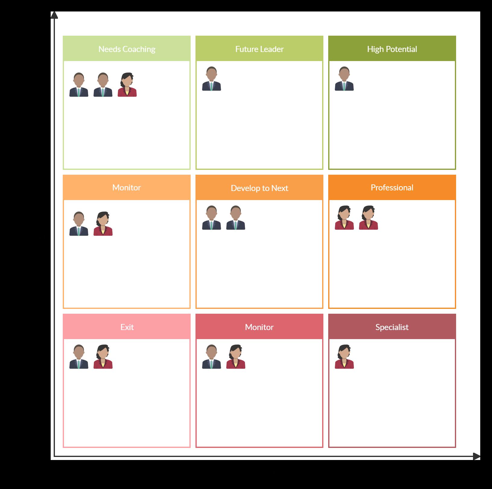 Demo Start Process Flow Diagram Strategic Planning Templates