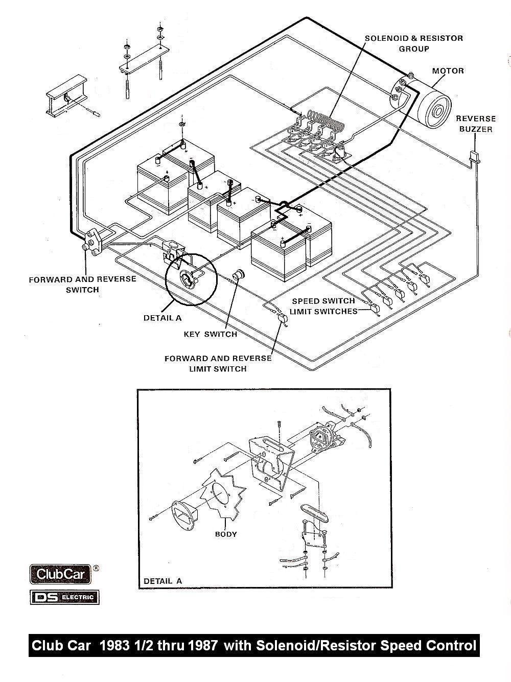 electric club car wiring diagrams club car wiring diagram 36 volt club car  1983 1 per thru 1987 with solenoid or resistor speed control