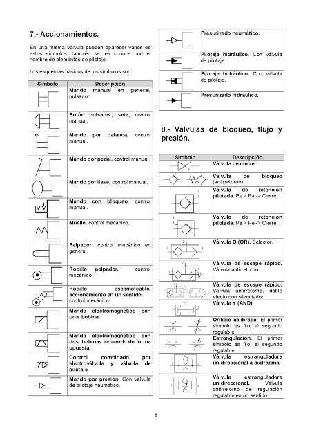 Simbologia neumatica en autocad