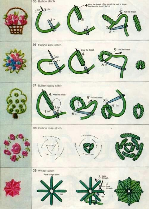 Tutorial bordado V | SEW cute! :) | Pinterest | Bordado, Bordado a ...