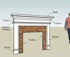 fireplace mantel surround designs fireplace mantel surrounds rh pinterest com Outdoor Fireplace Replacement Parts fireplace mantel parts names