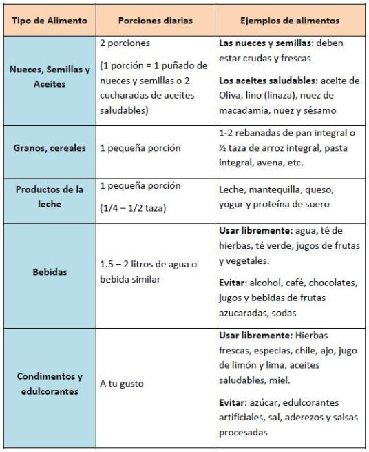 fisterra dieta per diabete di tipo 2