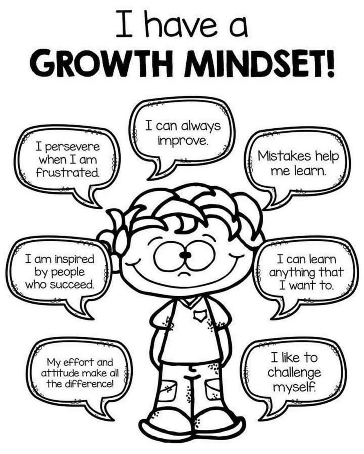 Pin By Hendrick Melville On Growth