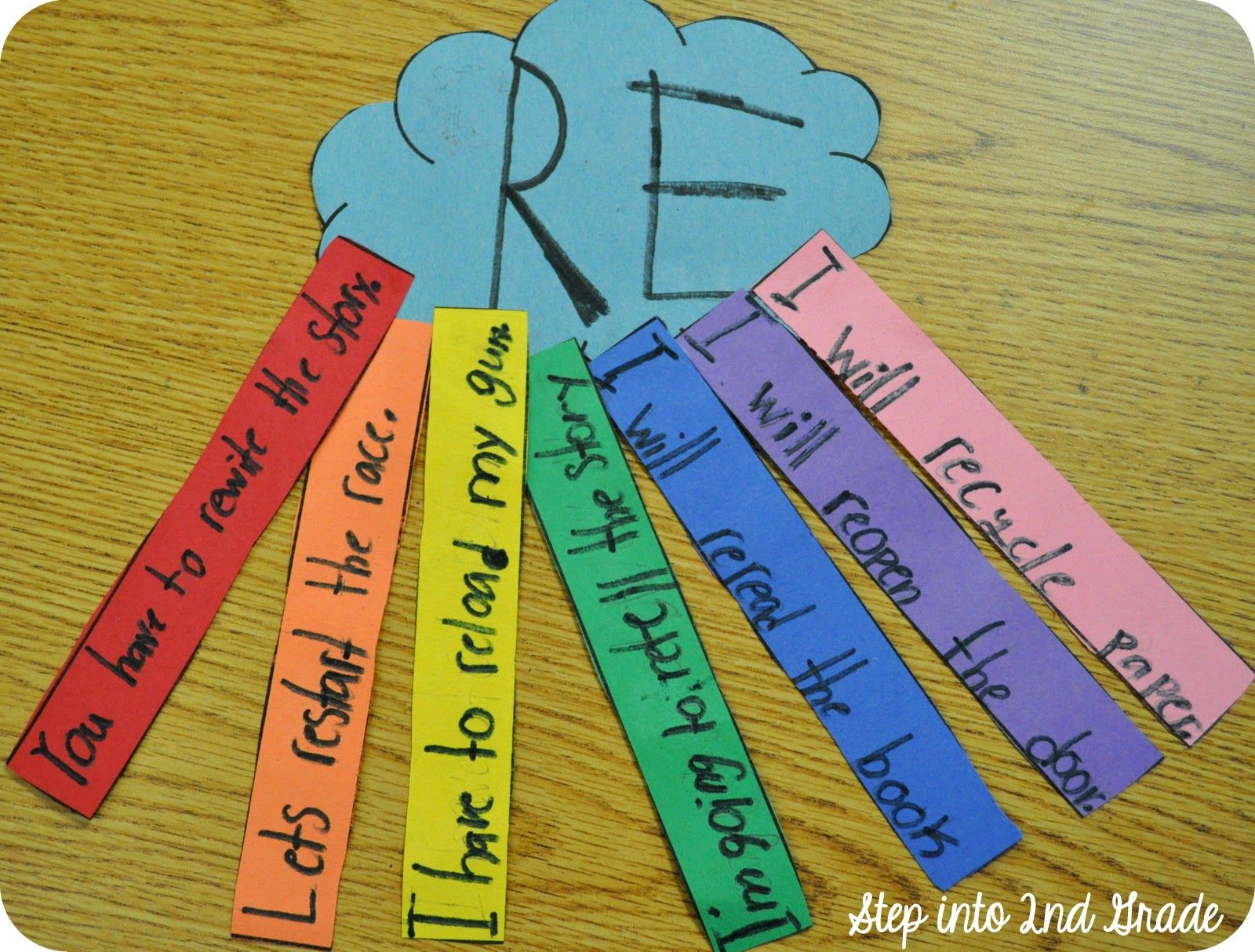 Step Into 2nd Grade With Mrs Lemons Prefix Clouds