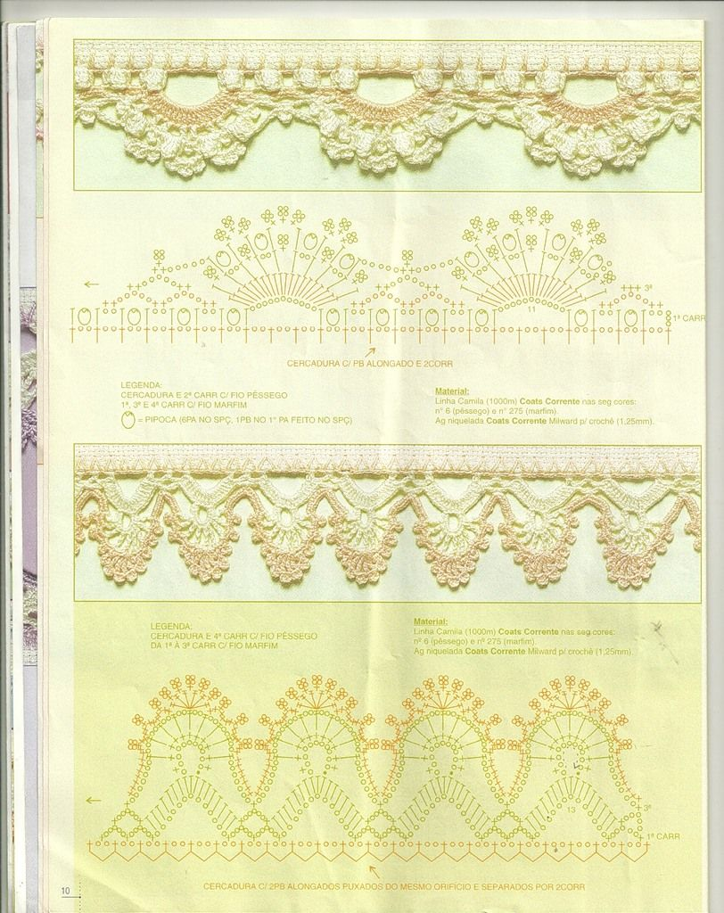 Pin de Clemencia Judith en puntillas | Pinterest | Croché, Ganchillo ...