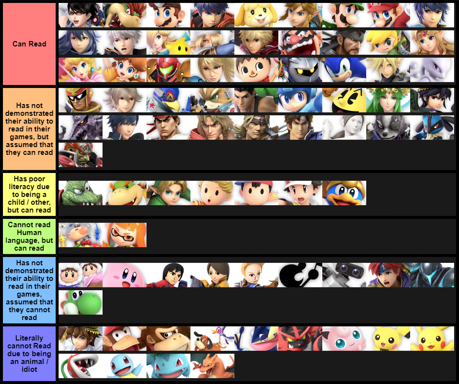 Reading Ability Tier List Smash Ultimate Tier Lists Super Smash Bros Memes Smash Bros Funny Nintendo Super Smash Bros