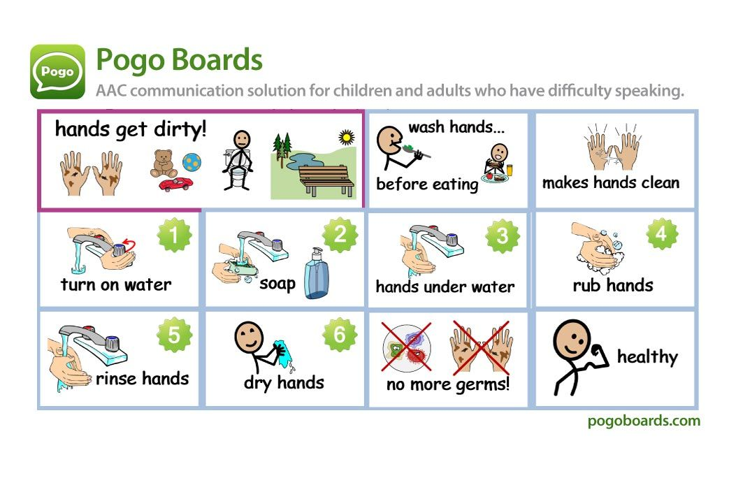 Hand Washing - AAC Communication Board. This social story board was created  for children with special needs (autism, Down syndrome and other diagnosis).
