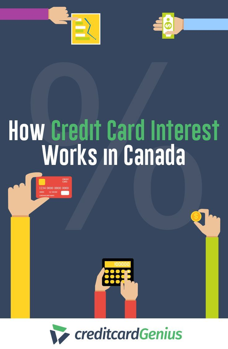 How credit card interest works in canada with images