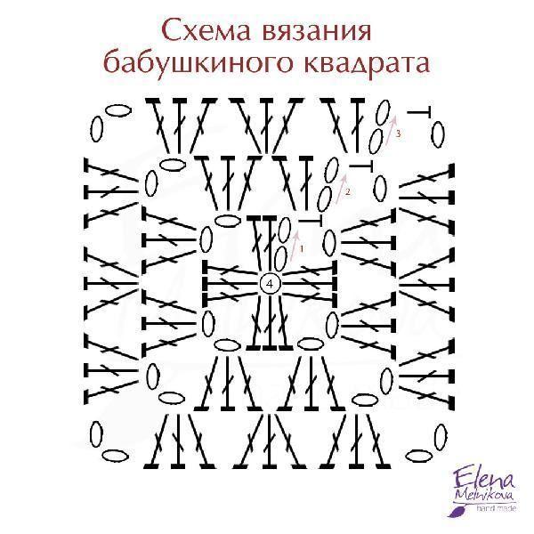 бабушкин квадрат схема вязания крючком крючок схемы идеи