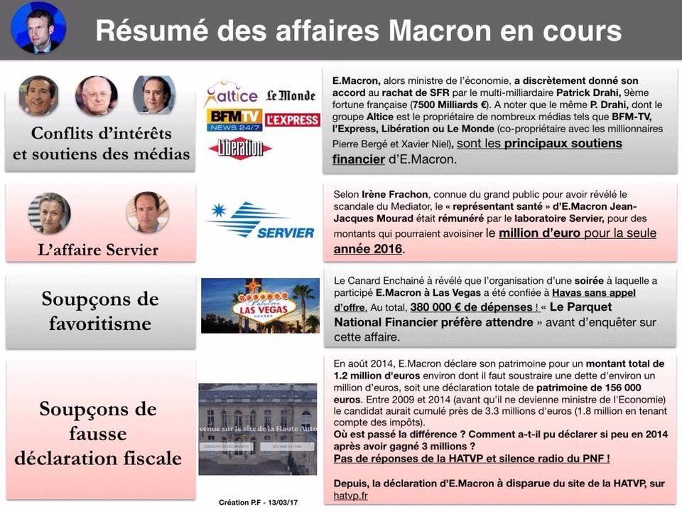 Petit résumé des affaires Macron