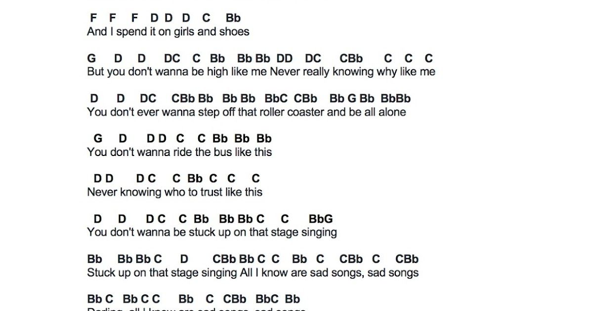 Flute Sheet Music I Took A Pill In Ibiza With Images I Took A