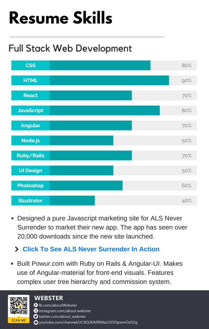Resume Skills For Full Stack Developer Resume Skills Full Stack Developer Web Technology