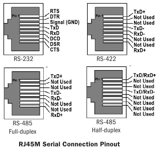 rs485 connector wiring diagram of an