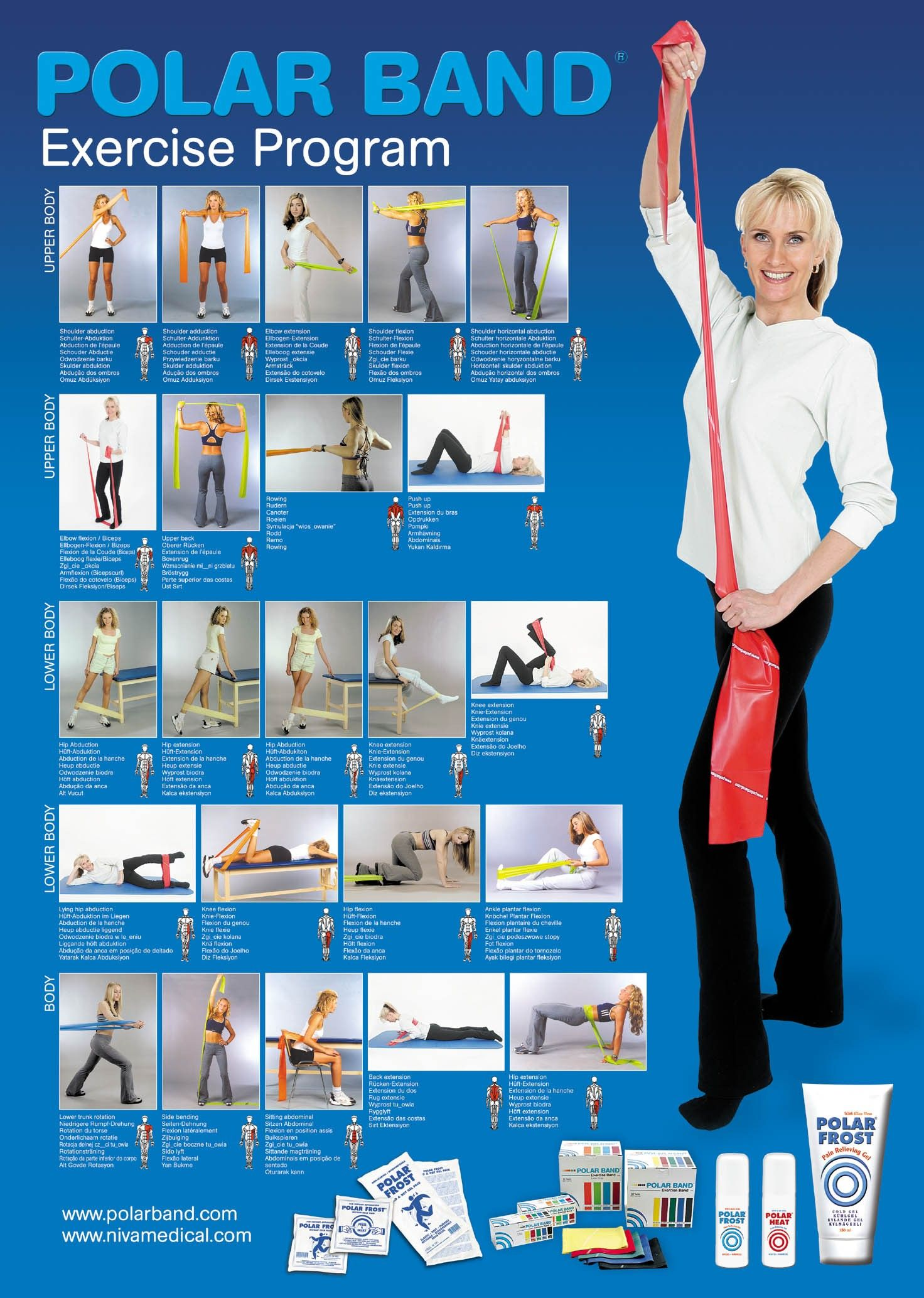 Printable Resistance Band Exercise Chart