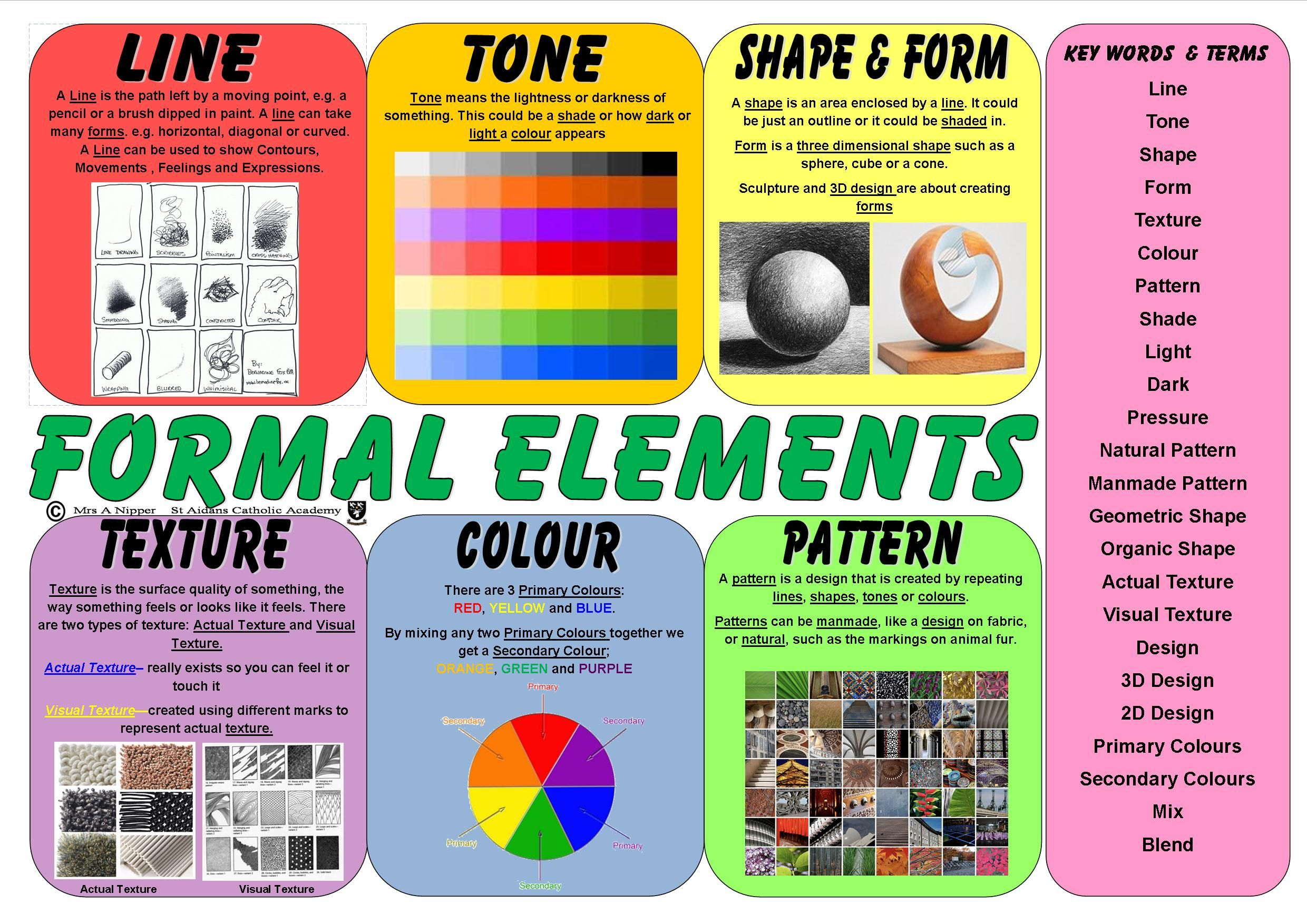 Formal Elements Key Words And Definitions Mat Great To
