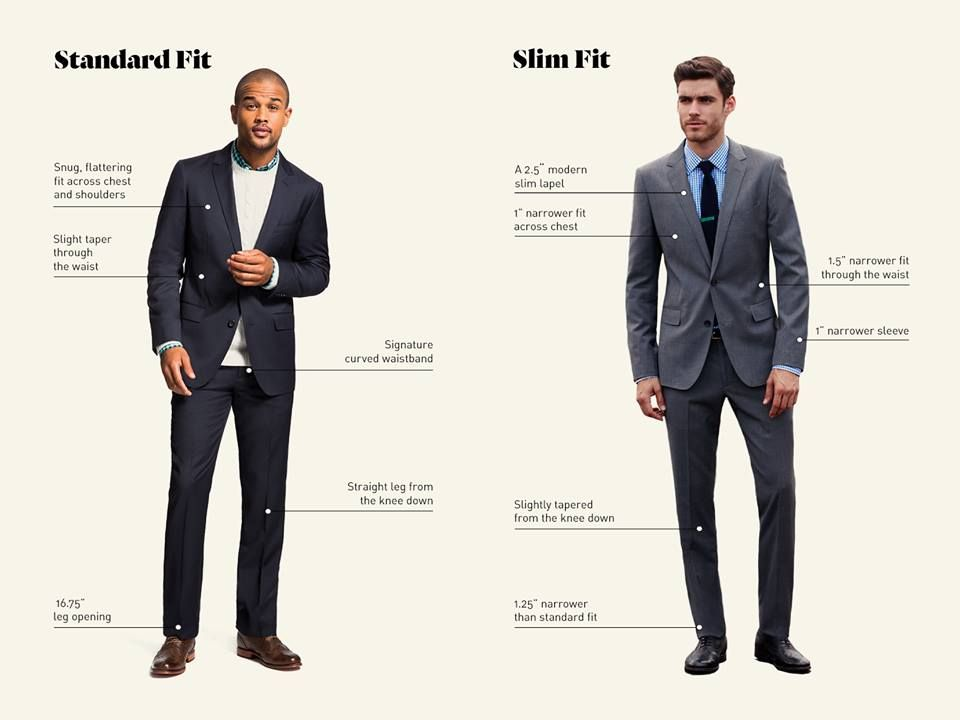proper suit fit men - Google Search | Suit-Up | Pinterest | The o ...