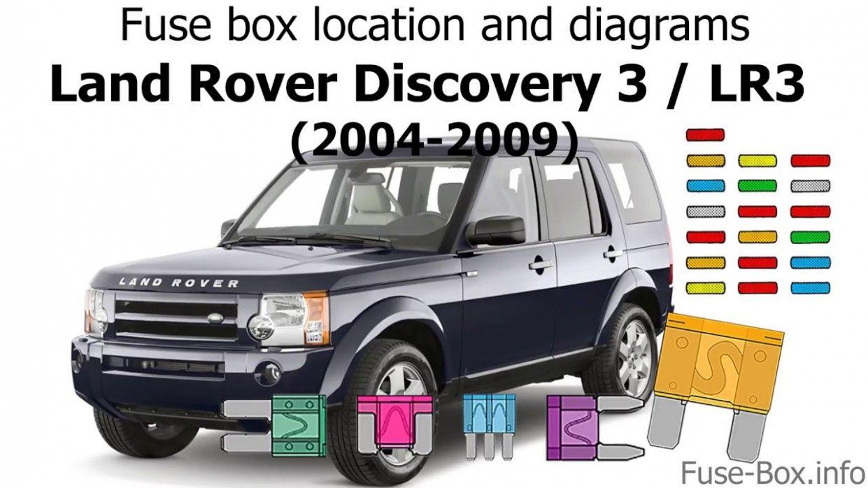 Engine Diagram Range Rover Sport Utility Engine Diagram