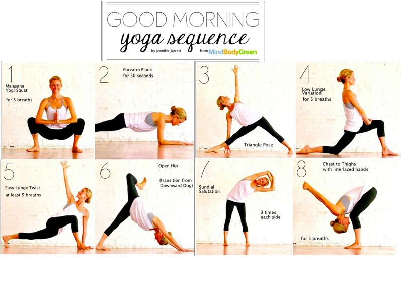 Morning Yoga Routine Yoga Routine For Beginners Morning Yoga Basic Yoga Poses