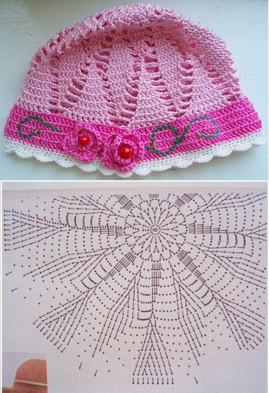 Pin de Olga Szabo en Crochet Baby & Children\'s | Pinterest | Gorros ...