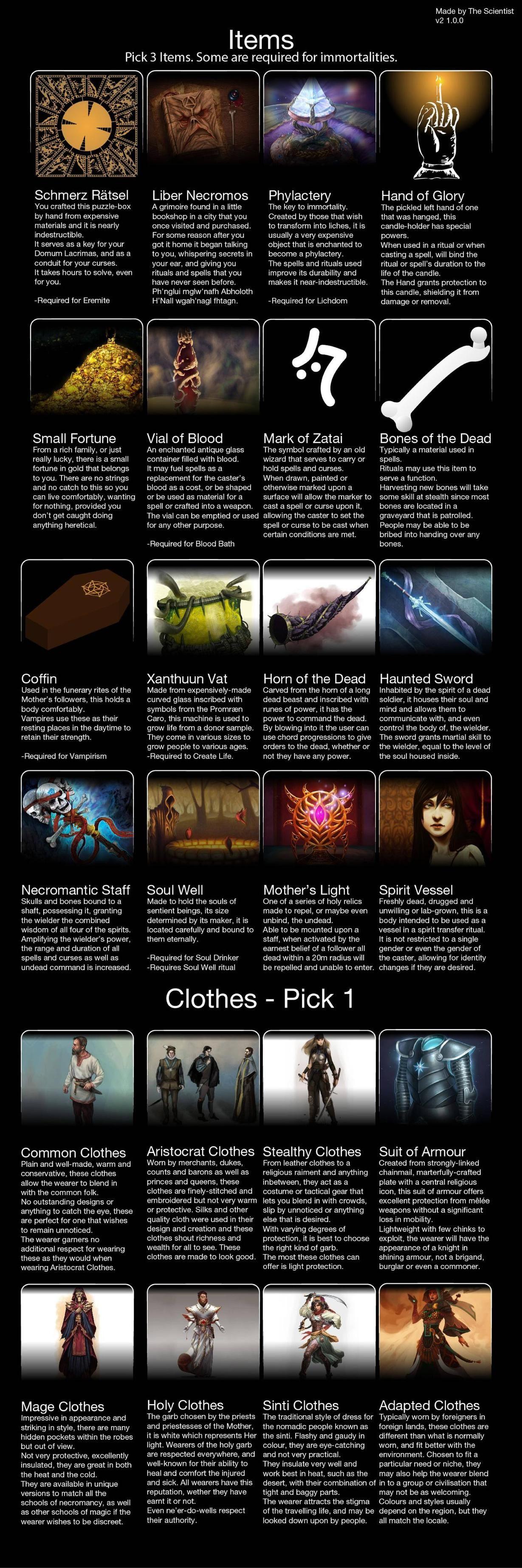 Page 14 | C¥O@✓™ in 2019 | Cyoa, Necromancer, Fantasy