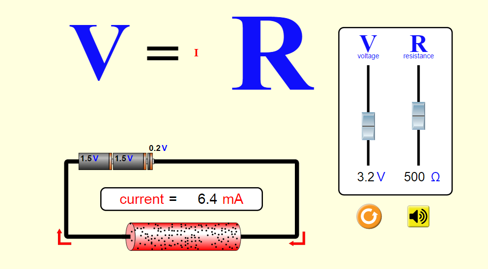 Understand Ohm Law With Simple And Easy Circuit Simulation Ohms Law Ohms Law