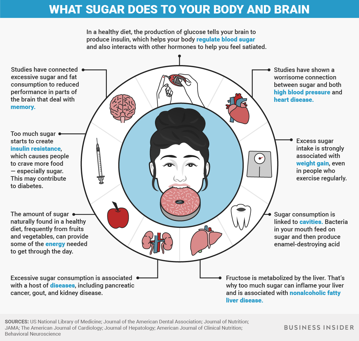 How a Brain Tumor Affects Diet