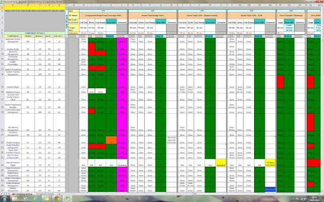 Sample sheet for tracking test plan progress Outlet! Effective - sample test plan