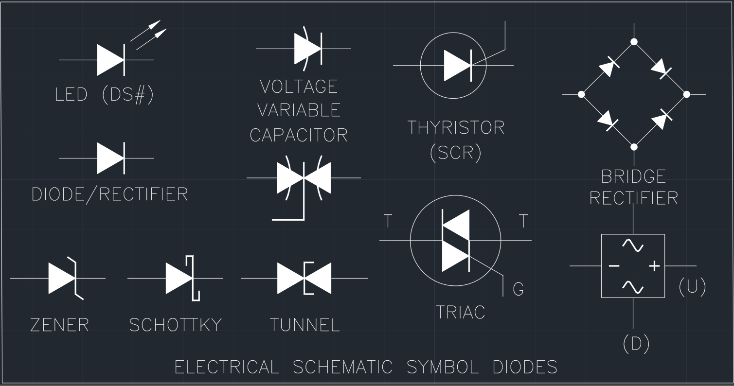 electrical schematic symbol diodes [ 1509 x 794 Pixel ]