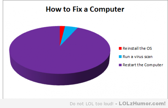 how to fix my computer startup problem