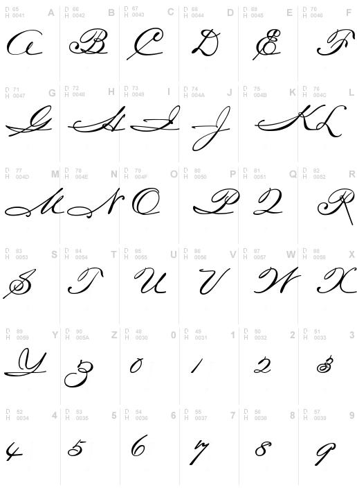 Carpenter ICG Font, Download Carpenter ICG  ttf truetype or  zip