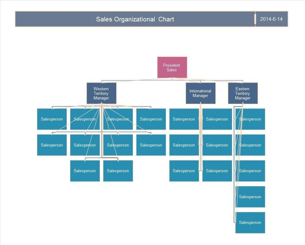 The Appealing 40 Organizational Chart Templates Word Excel