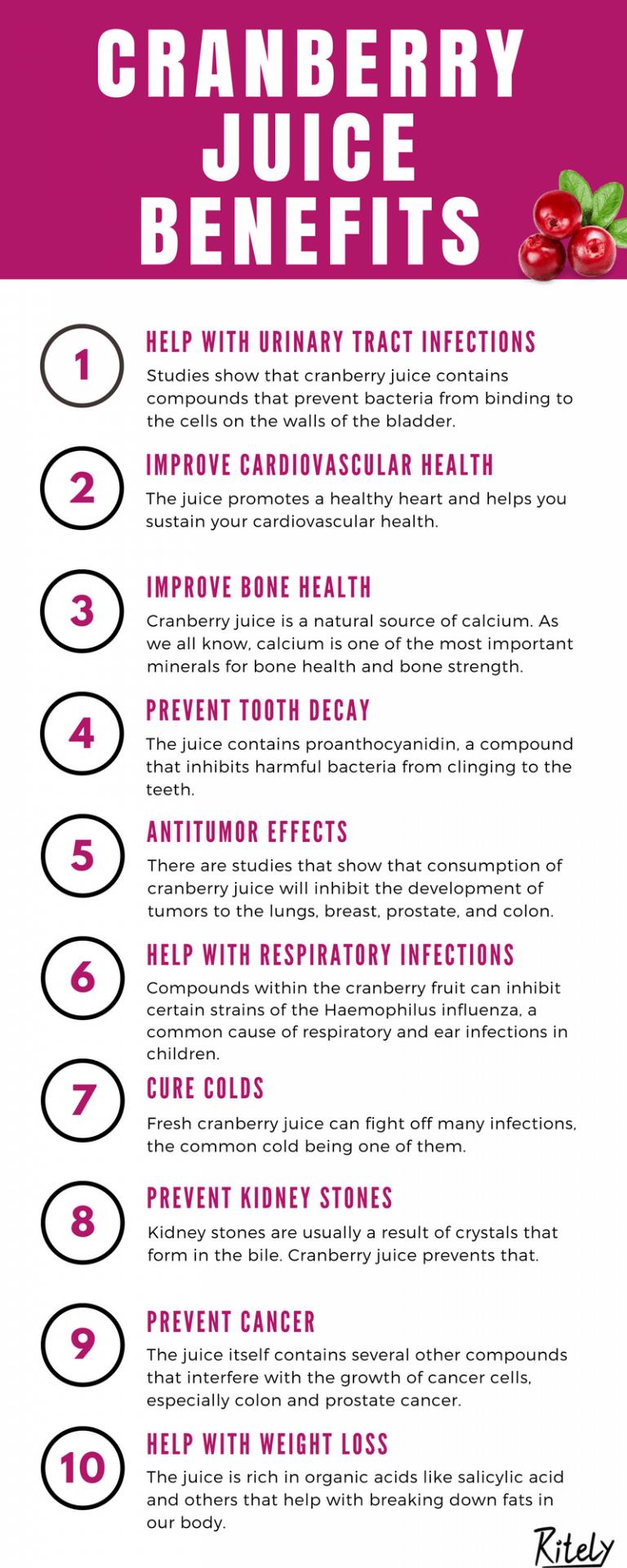 13 Amazing Proven Cranberry Juice Benefits Cranberry Juice Benefits Cranberry Juice Coconut Health Benefits