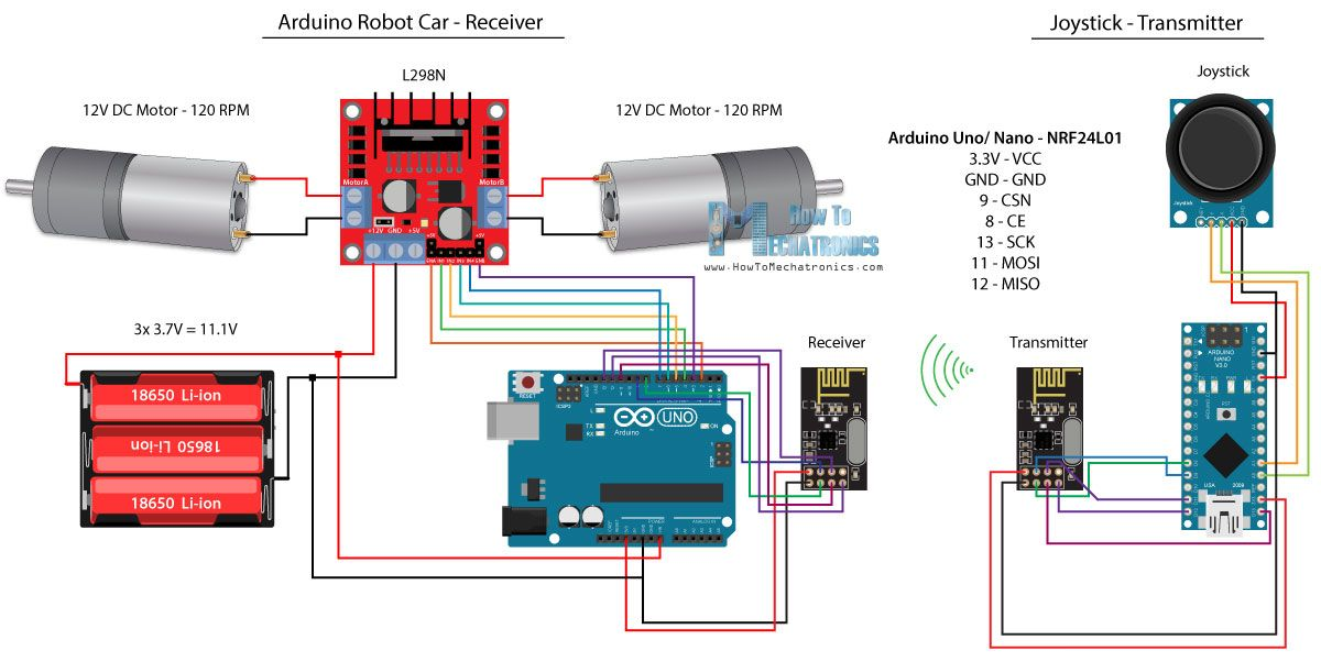 Wireless Control Circuit - Wiring Diagram Go