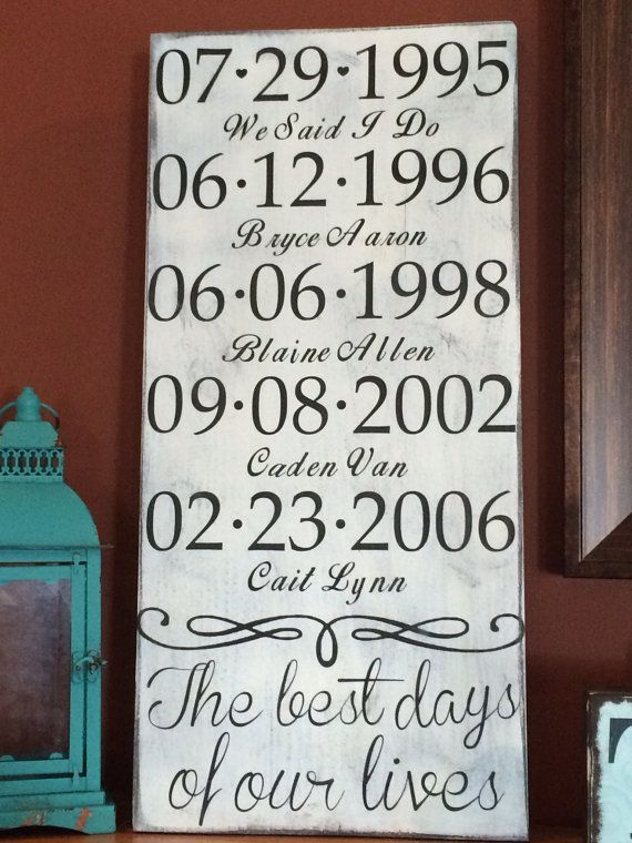 The best days of our lives wood sign – Personalized – Custom made – Family sign – Wedding – Children – Mothers Day
