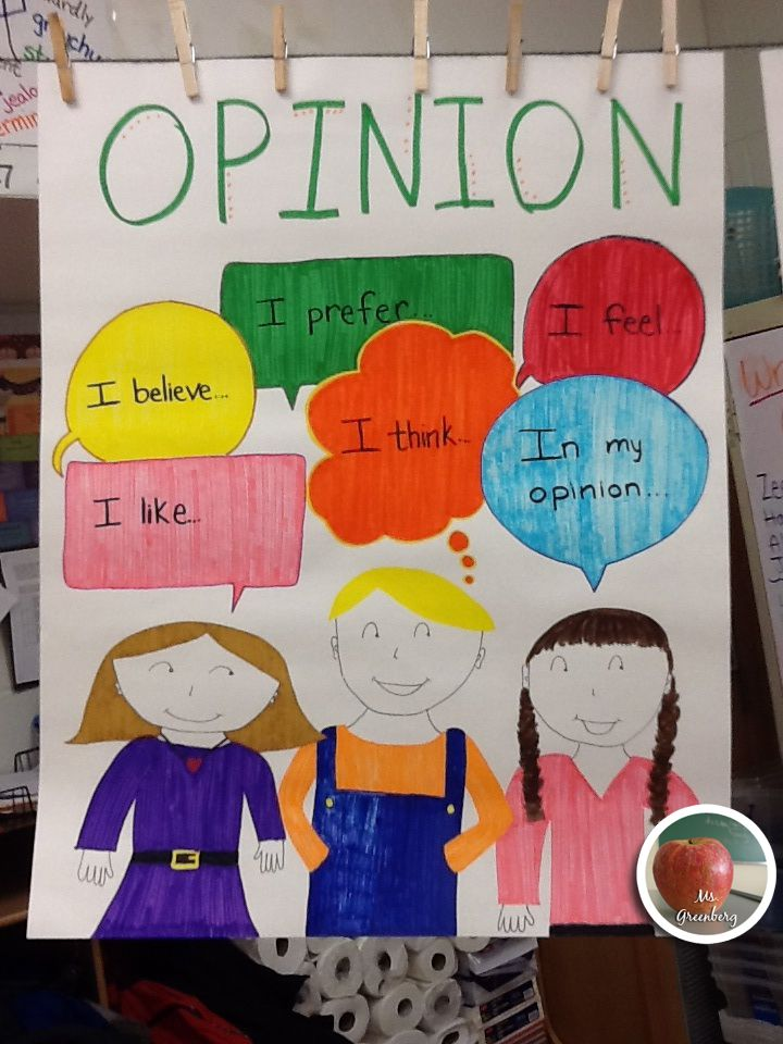 Opinion Anchor Chart Writers Workshop Kindergarten Kindergarten Writing Opinion Writing