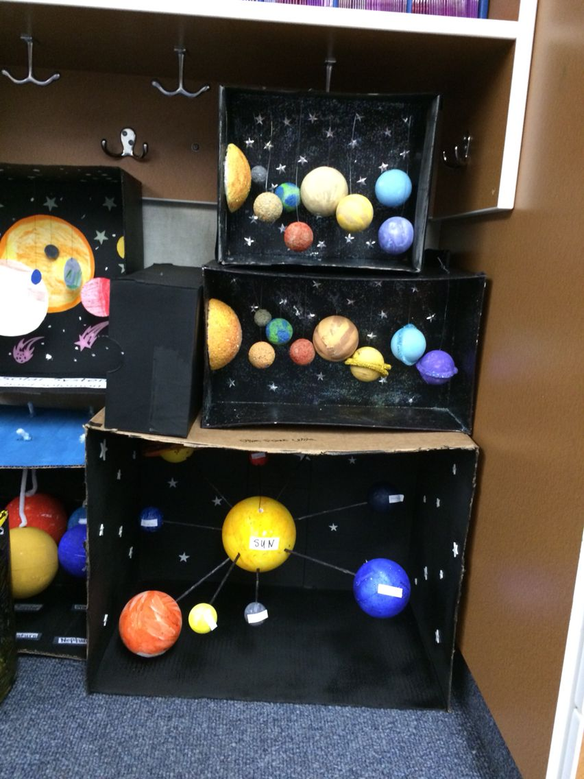 Solar System Shoebox Project Grade 3 Stuff To Try