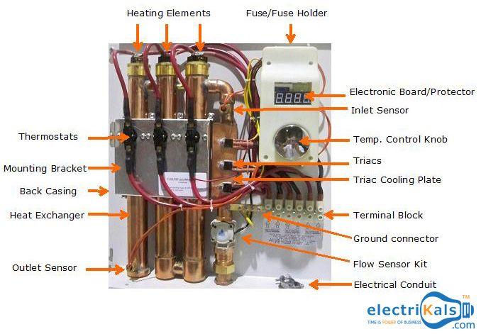 Electric Tankless Hot Water Heater Storagetypewaterheaters
