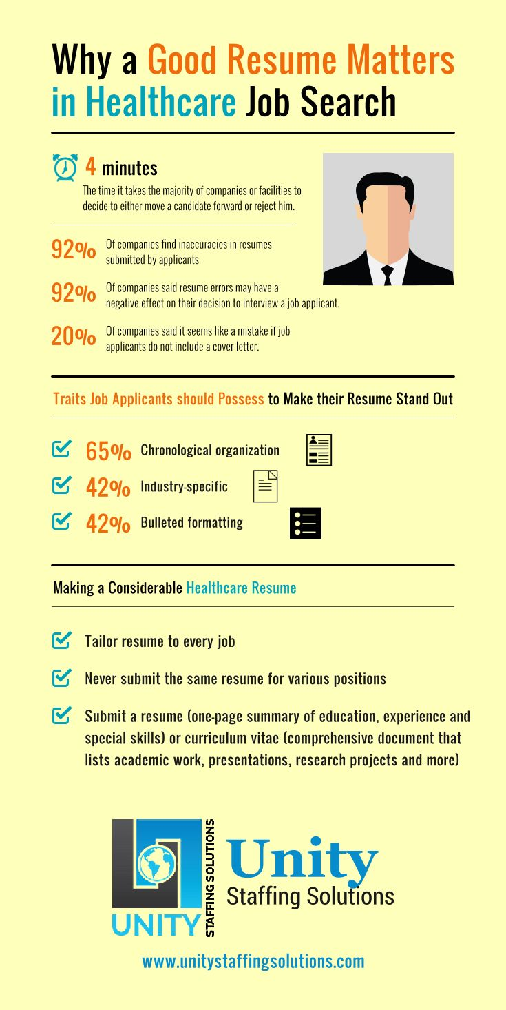 A Good Resume Fascinating Why A Good #resume Matters In Healthcare #jobsearch .