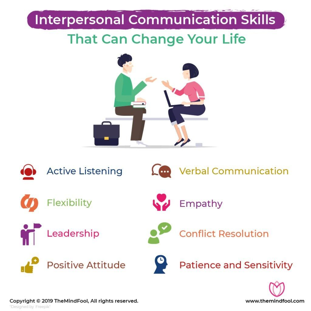 Interpersonal Communication Skills That Can Change Your