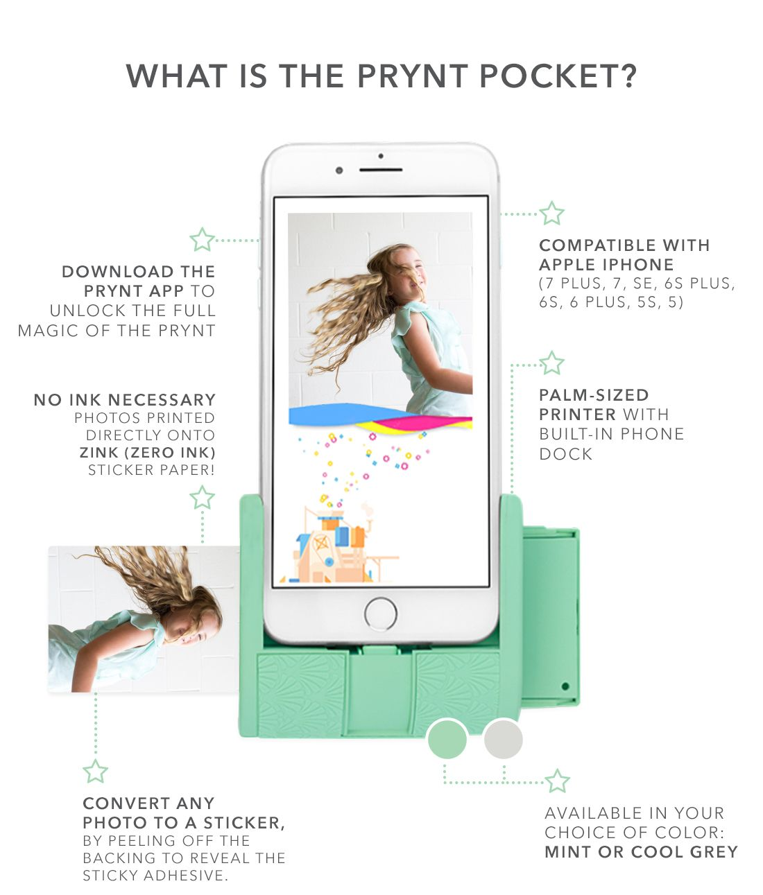 What is the Prynt Pocket? Sticker paper, Photo printing